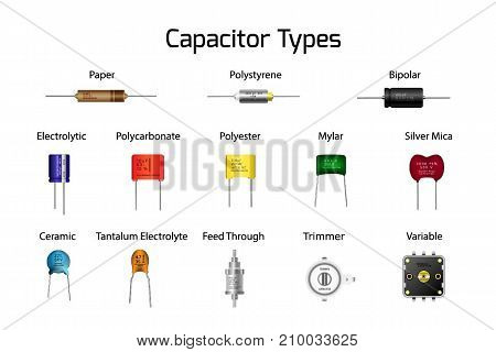 Group of capacitors types isolated, types such as Paper,Polystyrene,Bipolar,Electrolytic,Polycarbonate,Polyester,Mylar,Silver mica,Ceramic,Tantalum electrolyte,Feed through,Trimmer,Variable. Vector illustration design. EPS10.