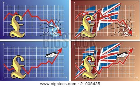 Foreign exchange rate - sterling