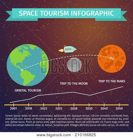 Space tourism infographic discovery cosmos science vector illustration. Vector galaxy atmosphere system fantasy travel exploration astronomy.