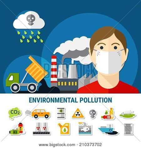 Environmental pollution and ecology poster with air and water pollution symbols flat isolated vector illustration