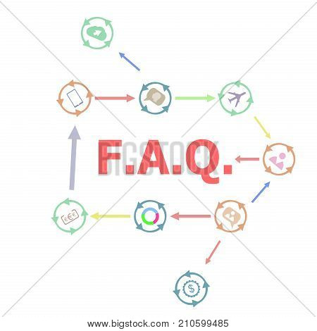 Text Faq. Education Concept. Frequently Asked Questions . Linear Flat Business Buttons. Marketing Pr