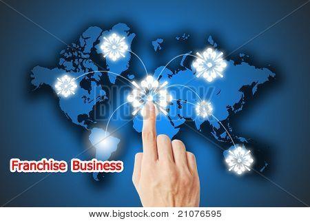 Service Fanchise Business Beauty