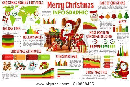 Christmas infographic of holiday celebration traditions. Graph and chart of Xmas tree, gift and seasonal sale, winter holidays around the world statistic map and step diagram with Santa and snowman
