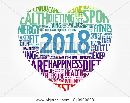 2018 Heart Sport Word Cloud