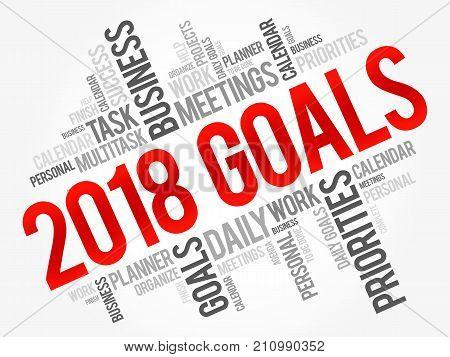 2018 Goals Word Cloud