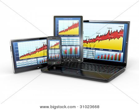 Market Analyze Chart on laptop, tablet pc and phone. 3d