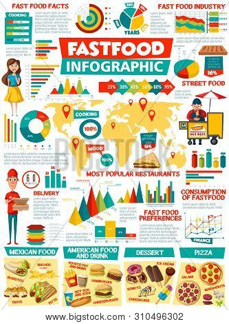 Fast Food Burger, Drinks And Desserts Infographics With Vector Charts, Graphs And World Map Of Popul
