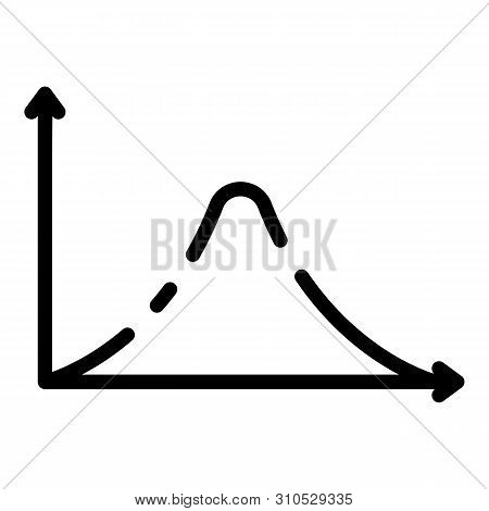 Gauss Histogram Function Graph Icon. Outline Gauss Histogram Function Graph Vector Icon For Web Desi