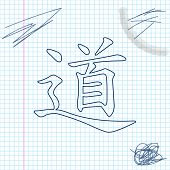 Chinese calligraphy, translation Dao, Tao, Taoism line sketch icon isolated on white background. Vector Illustration poster