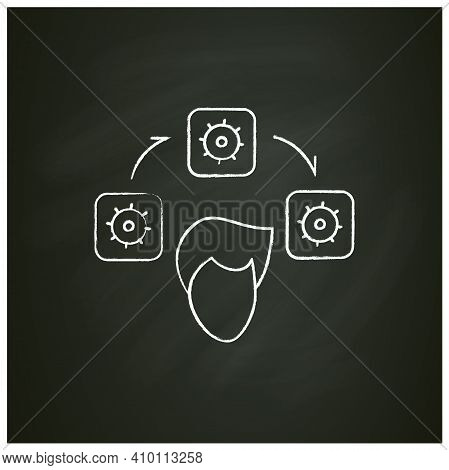 Workflow Chalk Icon. Person Head With Block Of Time Tasks Silhouette Concept Of Mind Focus, Project