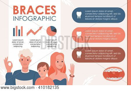 Braces Infographic Vector Flat Illustration With Text And Graphics. Happy Family Wearing Dental Brac