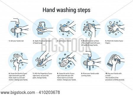 Hands Wash Manual. Algorithm For Cleaning Arms With Soap And Drying With Towel. Isolated Steps Seque