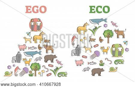 Ego Eco Thinking Comparison As Sustainable Human Living Model Outline Diagram