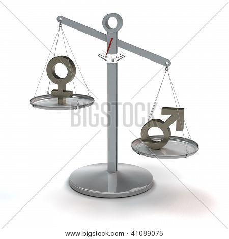 no equality