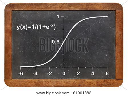 limited growth model on a vintage blackboard - logistic function with applications in statistics, ecology, medicine, demography and other sciences