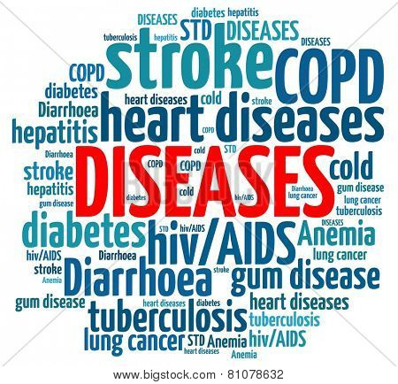 Diseases in word collage