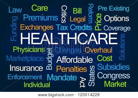 Healthcare Word Cloud on Blue Background