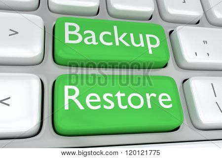 Render illustration of computer keyboard with the print Backup Restore on two adjacent green buttons poster