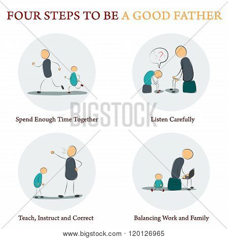 infographics - FOUR STEPS TO BE A GOOD FATHER
