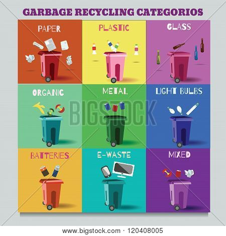 illustration of garbage recycle categories. vector illustration