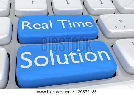 Real Time Solution Concept