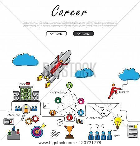 Hand Drawn Line Vector Doodle Of Concept Of Career Growth, Company And Employees
