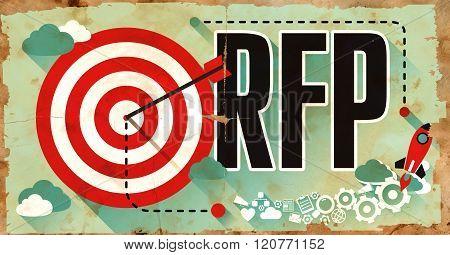 RFP on Grunge Poster.