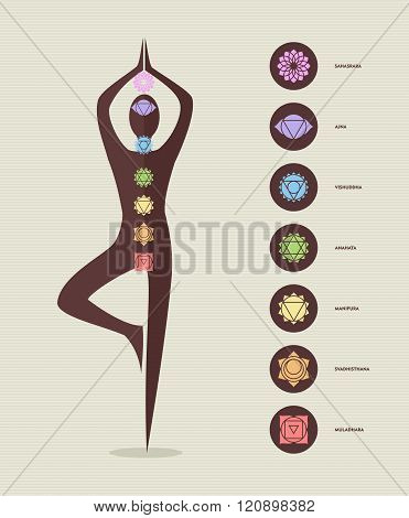 Color Chakra Icons With Silhouette Doing Yoga