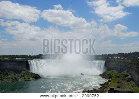 Niagara Falls - Horseshoe falls Canada