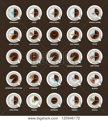 Infographic With Coffee Types.
