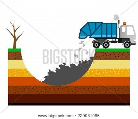 Environment pollution illustration with garbage truck. Poisoned soil. Layers of the earth