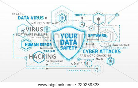 Data security infographics. Blue shield protecting data from major data security threats / dangers, such as virus, cyber attack, hacking, software failure - white and blue abstract background vector