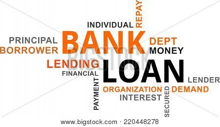 A word cloud of bank loan related items