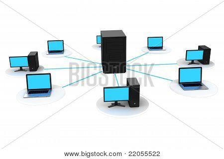 computer lan