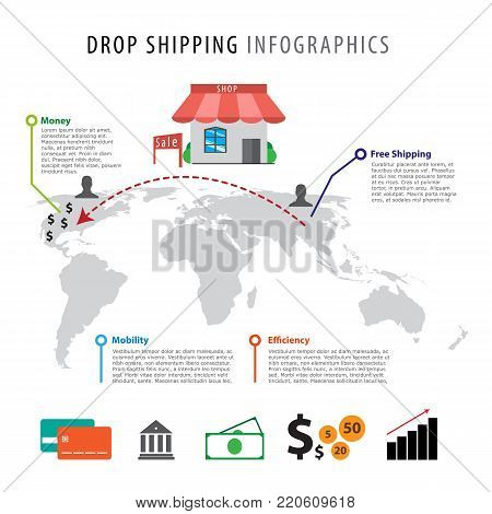 Dropshipping infographics concept online market stock vector illustration