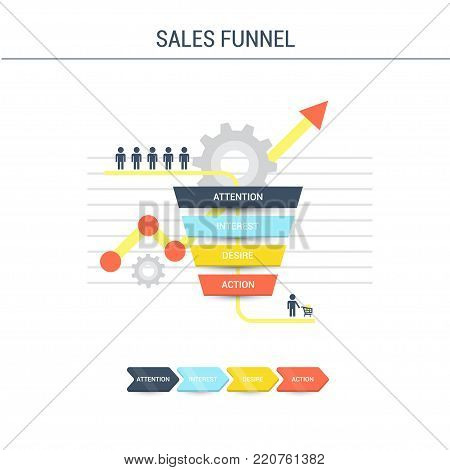 Business infographics with stages of a Sales Funnel - flat vector illustration. Attention, Interest, Desire, Action - 4 stages of the sales process, vector illustration.