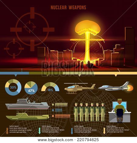 Confrontation between the superpowers. Nuclear war weapons infographic. Army aircraft submarine helicopter rockets. Control center, nuclear attack on a city