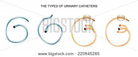 Vector illustration of types of urinary catheters