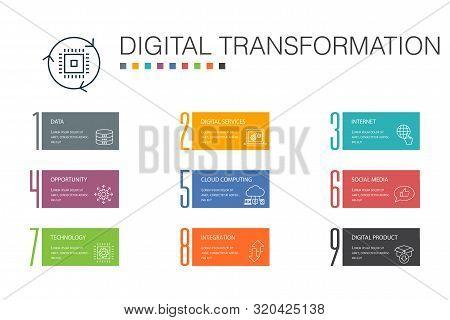 Digital Transformation Infographic 10 Option Line Concept. Digital Services, Internet, Cloud Computi