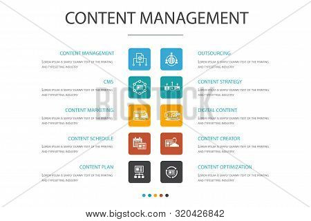 Content Management Infographic 10 Option Concept.cms, Content Marketing, Outsourcing, Digital Conten