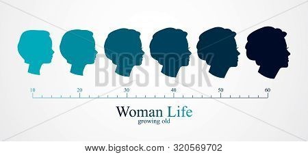Woman Face Profiles Of Different Age Categories, Growing To Adult From Child To Teenager And Woman,