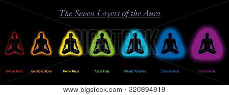 Aura Layers Of A Meditating Sitting Man. Etheric, Emotional, Mental, Astral, Celestial And Causal Bo