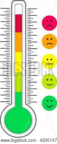Thermometer, Measurement Of Mood, Indicator, Increase In The Level Of Emotions. Cute Cartoon Icons.