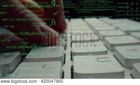 Creative Visual Of Computer Programming Coding And Software Development Shown By Man Working On Comp