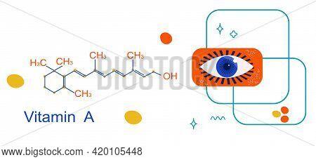 Vitamin A With Chemical Formula. Retinol, Beta Carotene. Anti Aging Complex Pills.eye Illustration.n