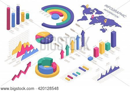 Isometric Charts. Circle Diagram, World Map, Pie And Donut Chart, Graphic. 3d Data Analysis Infograp