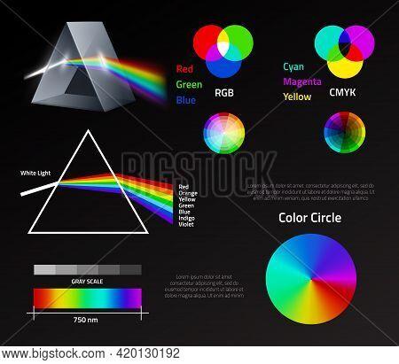 Light Prism Rainbow Spectrum. Physics Refraction Color Circle Linear Schemes, Visible Waves, Color R