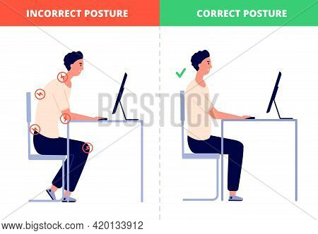 Correct Sitting. Computer Posture, Office Ergonomics At Work Desk. Proper Position Without Neck Or B