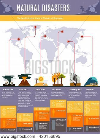 World Biggest Natural Disasters Infographics With Map And Earthquake Tsunami Drought Volcano Hurrica