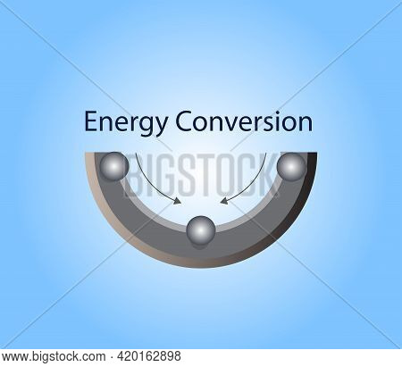 Kinetic Energy. Potential And Kinetic Energy. Science. Flexibility Potential Energy. Energy Conversi